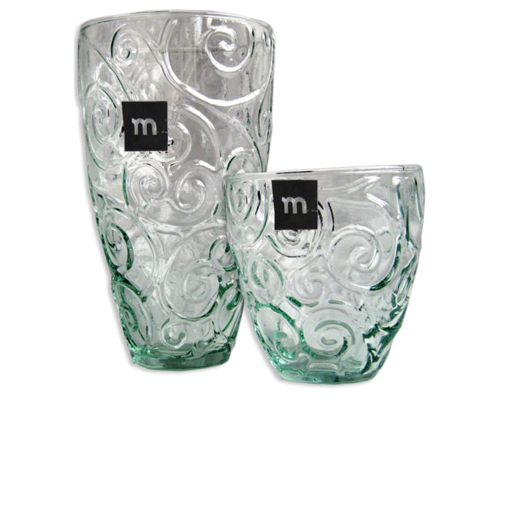 Wasserglas TRIANA